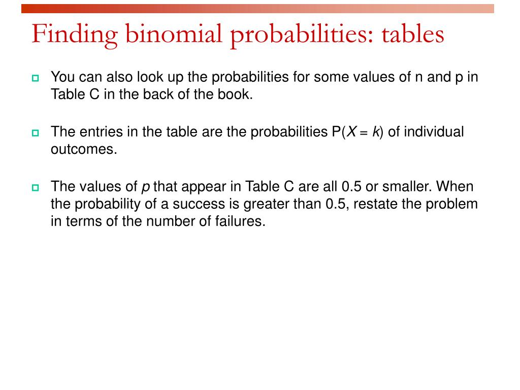 Finding binomial probabilities: tables