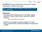 members auto homeowners insurance program contributes to cefcu s success