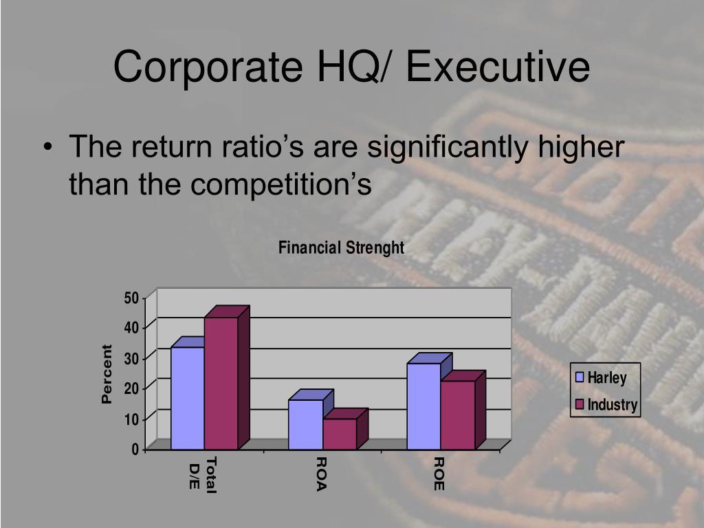 Corporate HQ/ Executive