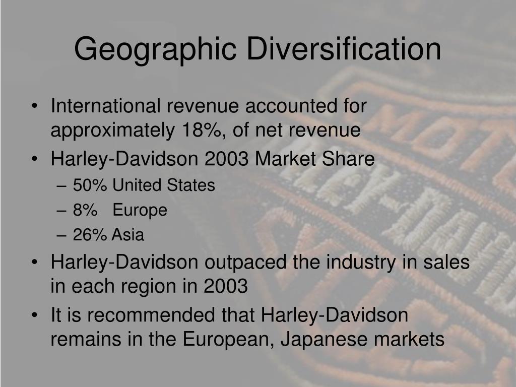 Geographic Diversification