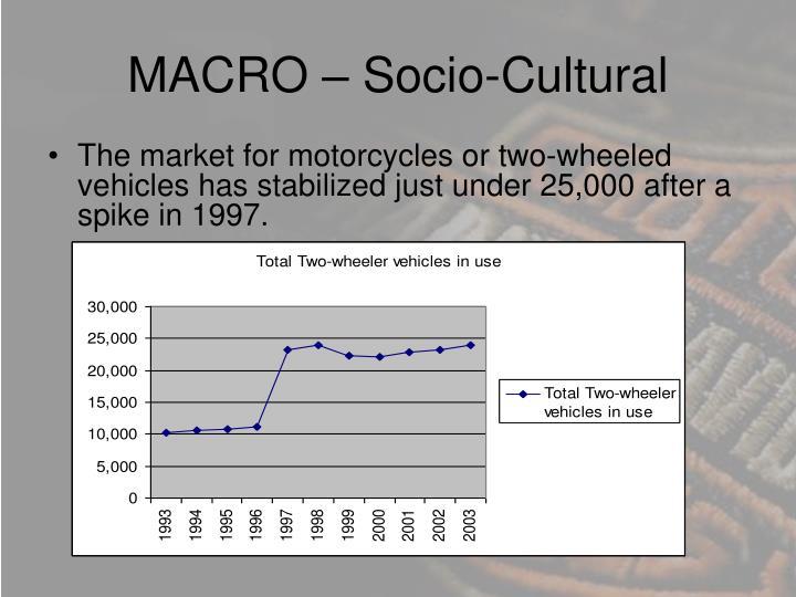 Macro socio cultural2