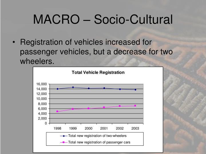 Macro socio cultural3