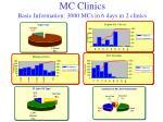 mc clinics basic information 3000 mcs in 6 days in 2 clinics