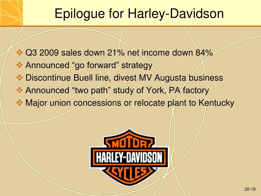 Epilogue for Harley-Davidson