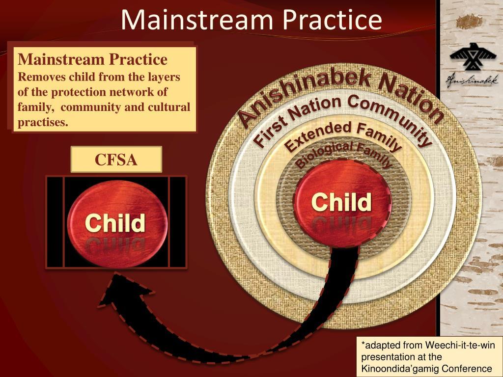 Mainstream Practice