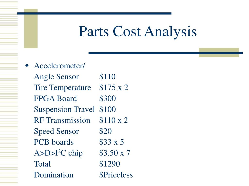 Parts Cost Analysis