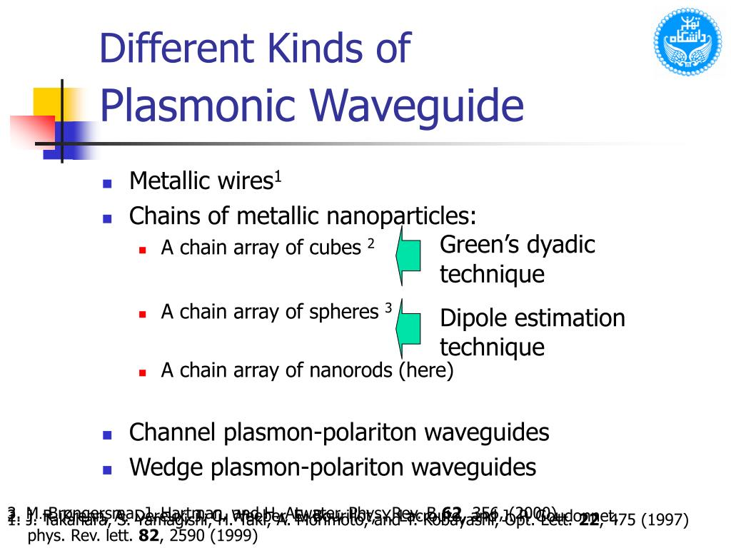 Plasmonic Waveguide