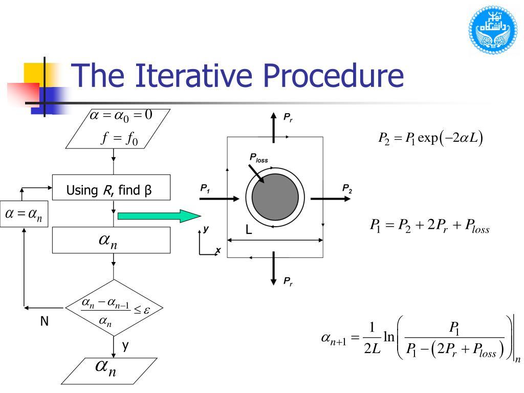The Iterative Procedure