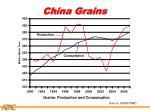china grains