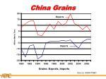 china grains18