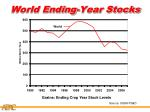world ending year stocks