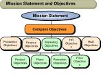 mission statement and objectives