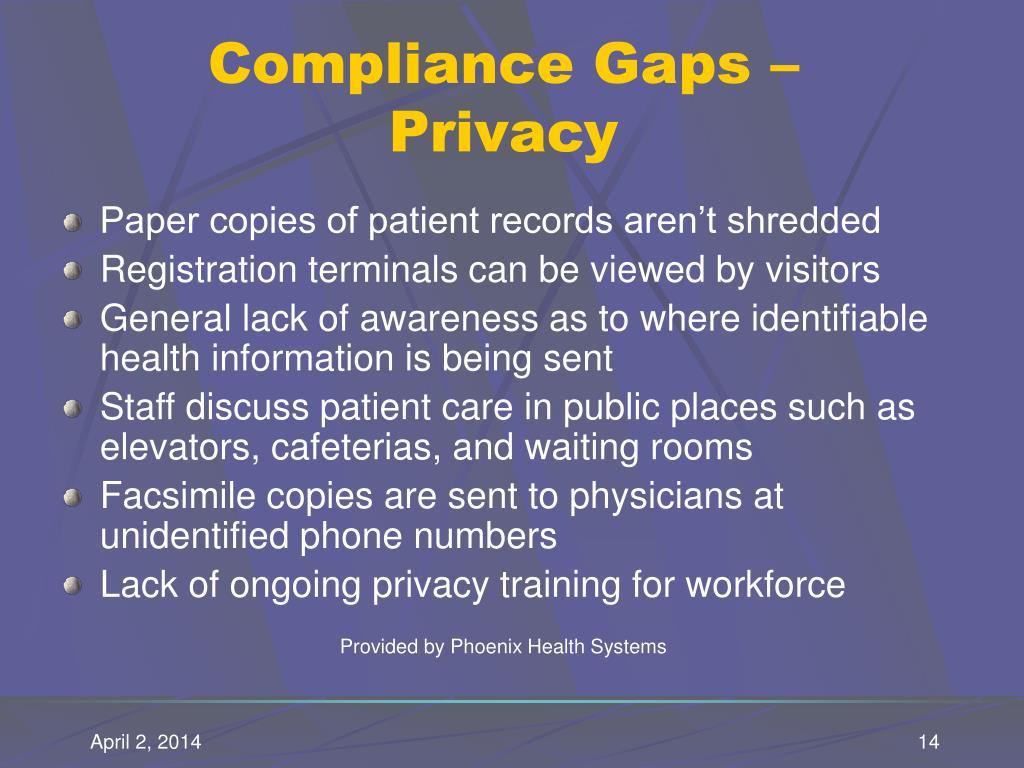 Compliance Gaps –