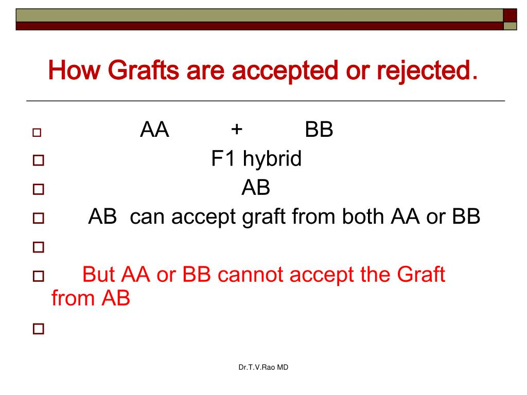 How Grafts are accepted or rejected