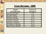 gross revenue 2000