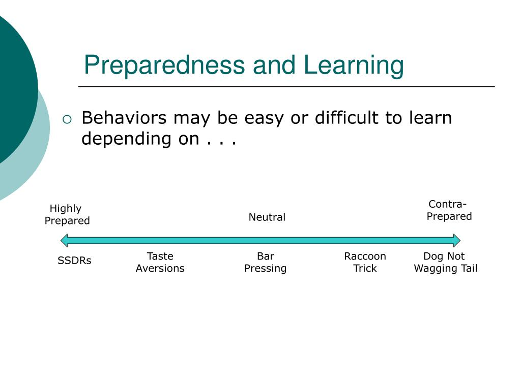 Preparedness and Learning