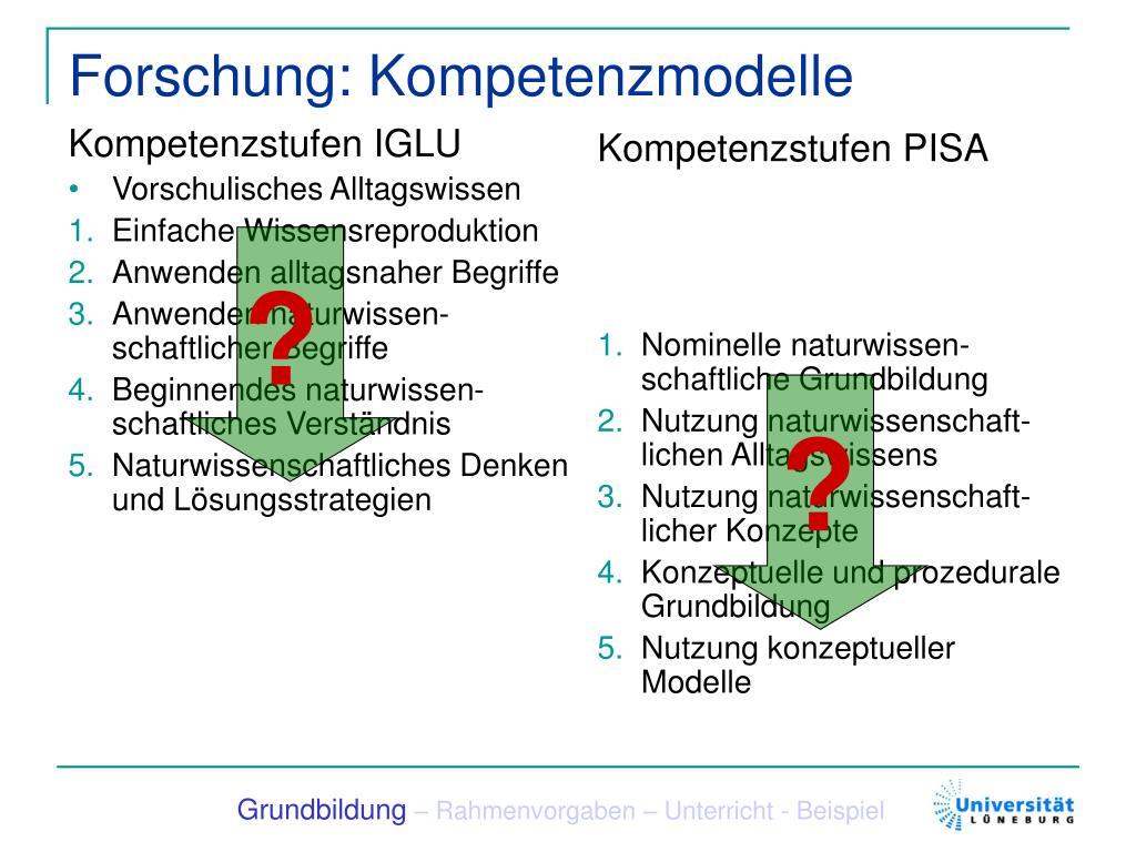 Forschung: Kompetenzmodelle