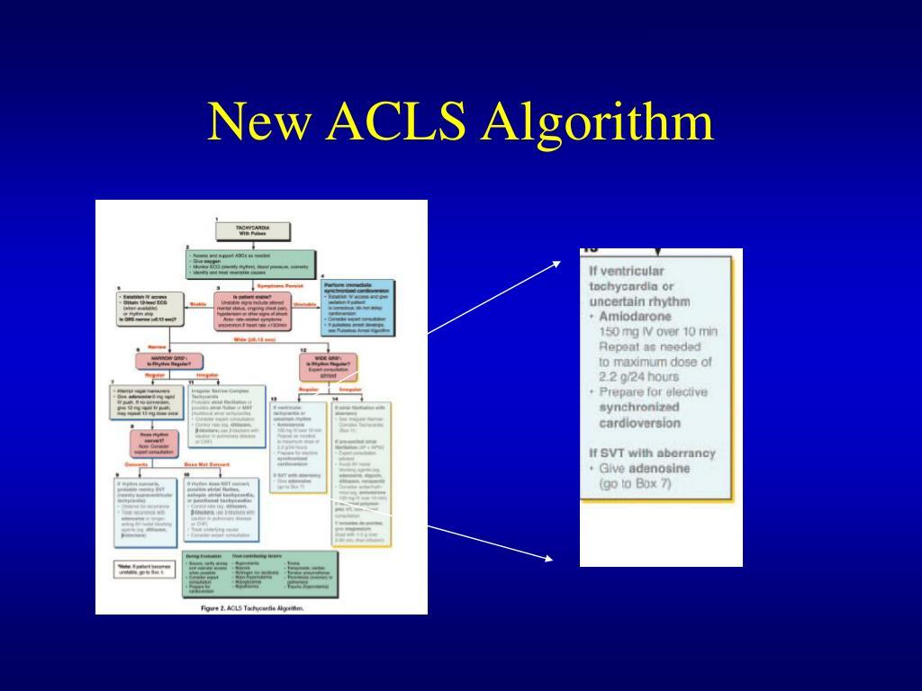 New ACLS Algorithm