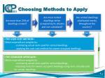 choosing methods to apply