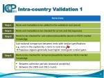 intra country validation 1