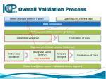 overall validation process