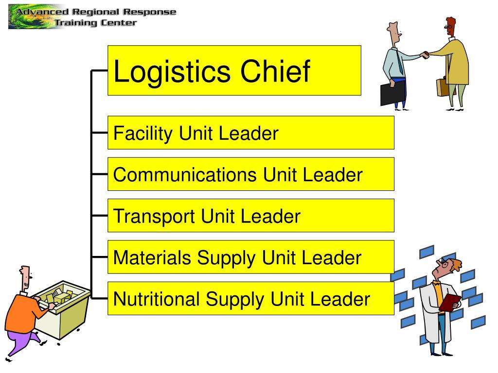 PPT - National Incident Management System (NIMS) National ...
