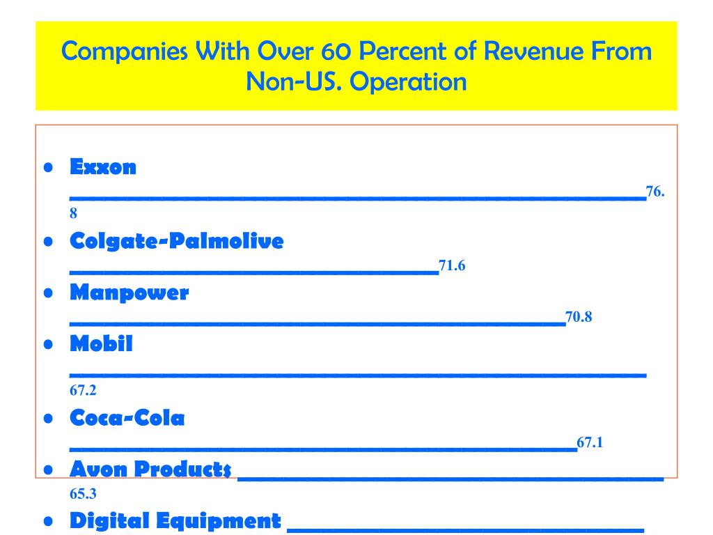 Companies With Over 60 Percent of Revenue From Non-US. Operation