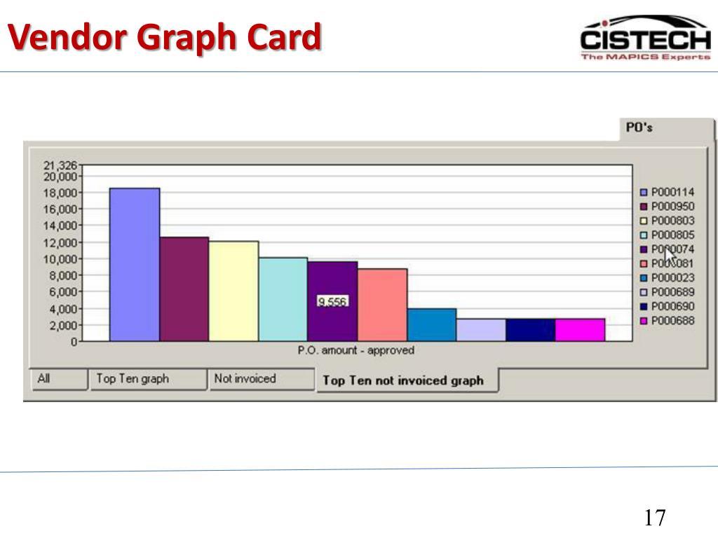 Vendor Graph Card