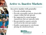 active vs inactive markets