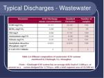 typical discharges wastewater