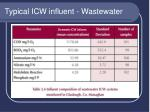 typical icw influent wastewater