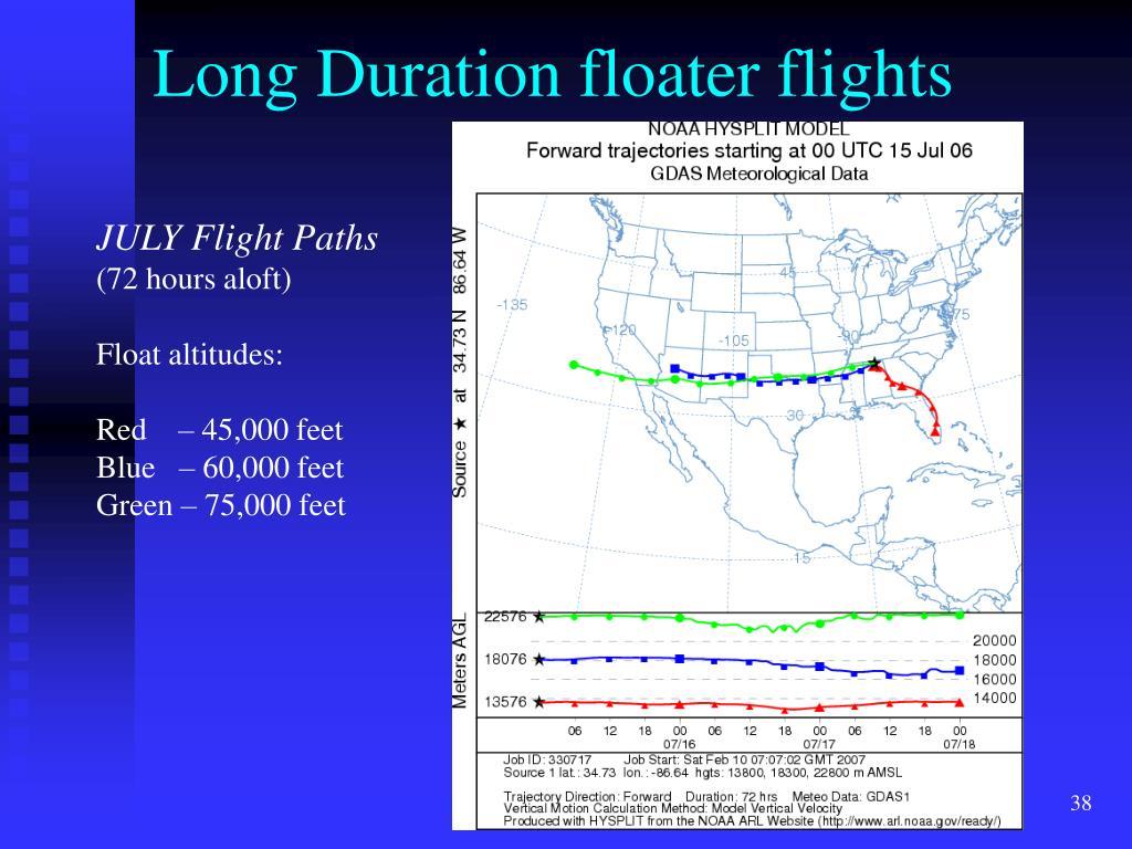 Long Duration floater flights
