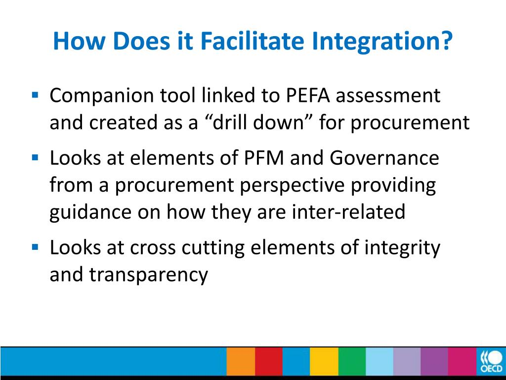How Does it Facilitate Integration?