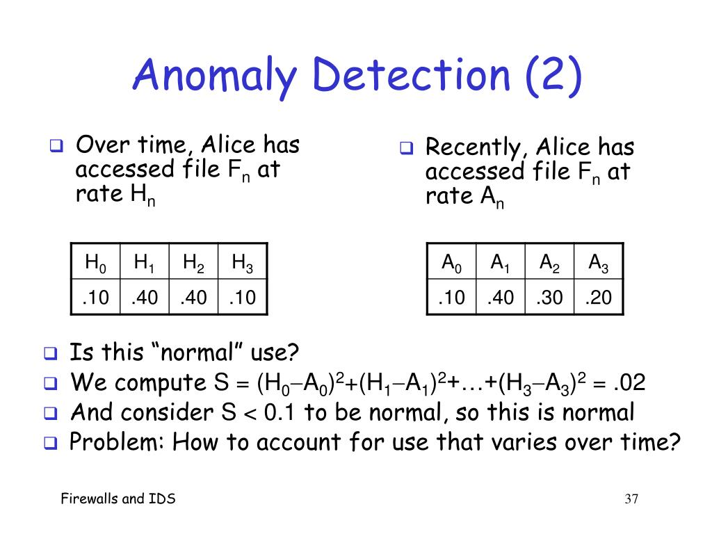 Anomaly Detection (2)