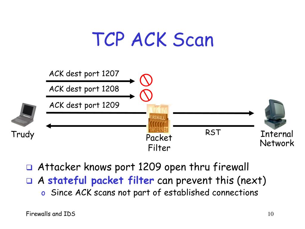 TCP ACK Scan
