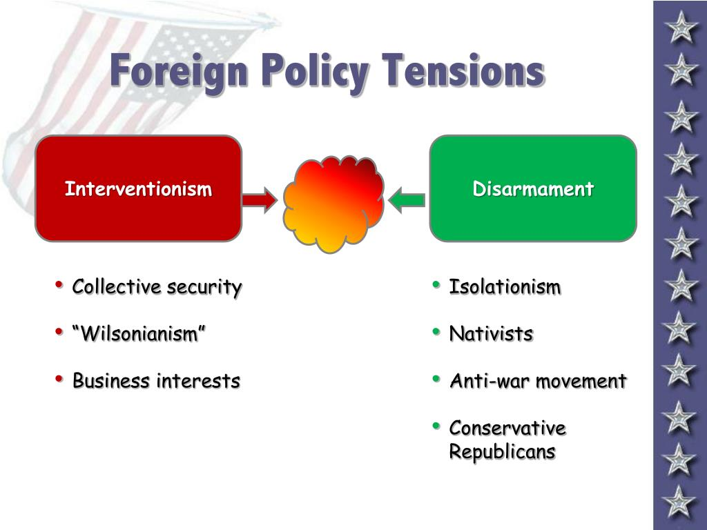 foreign policy 1920 1941 In 1918, world war i ended and in 1941, world war ii began in between the time was the roaring 20s era (a time of economic boom) and the great.