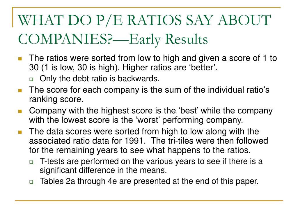 WHAT DO P/E RATIOS SAY ABOUT COMPANIES?—Early Results