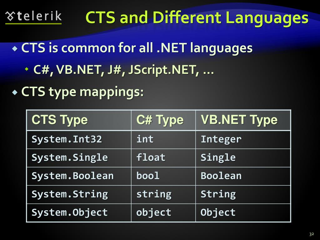 CTS and Different