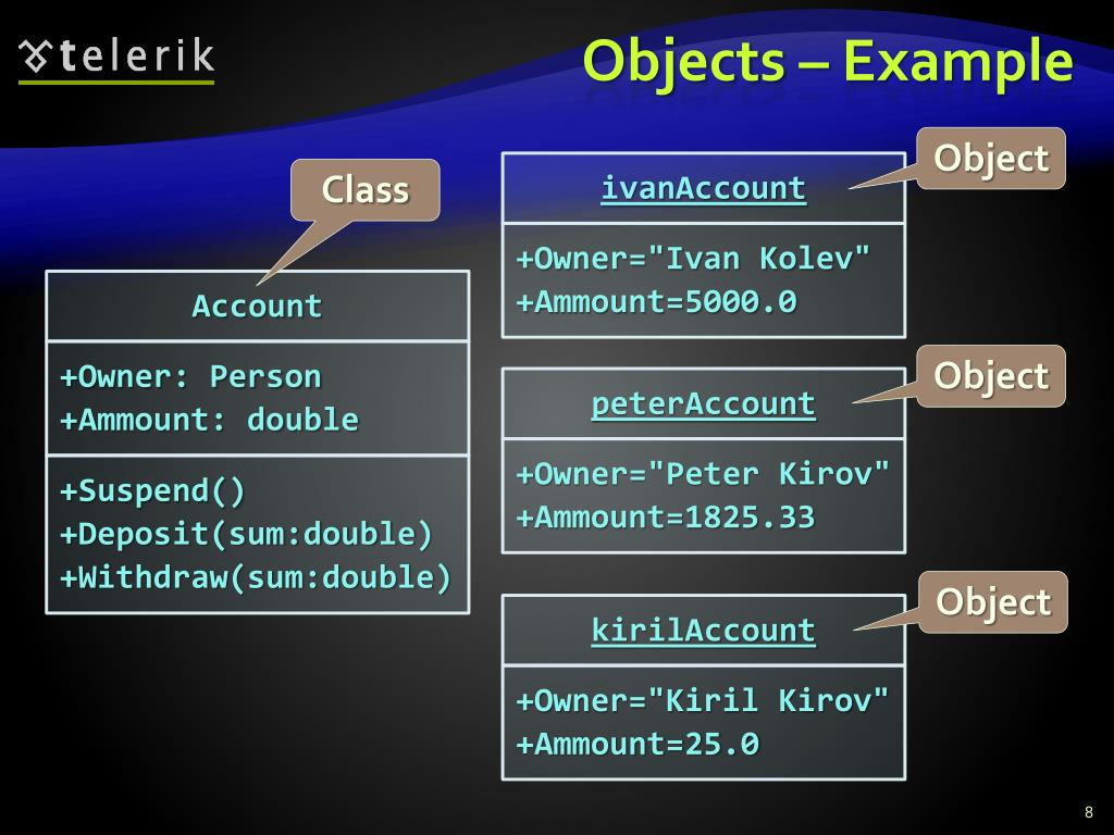 Objects – Example