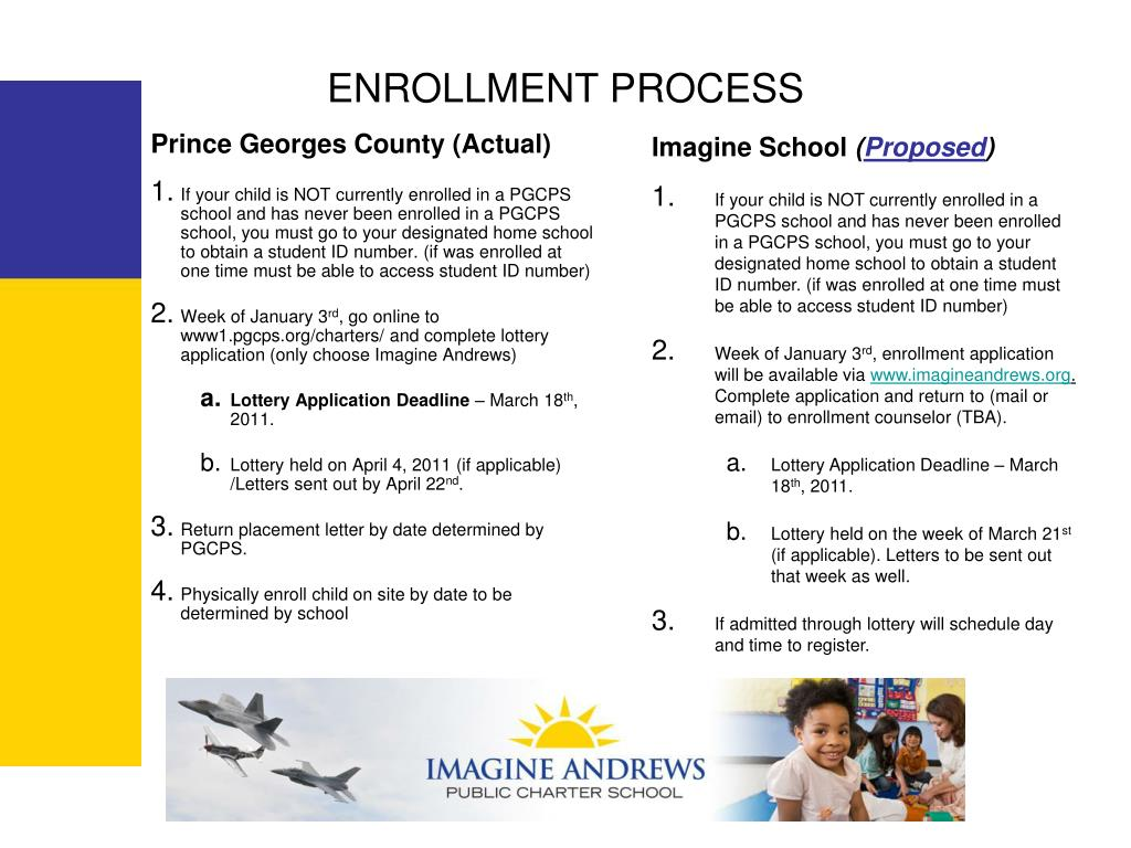enrollment process Enrollment process school enrollment takes place at the neighborhood school that corresponds with your home address if you need help determining the name and location of your neighborhood school, contact the student placement department at 425-9600, ext 1570,.