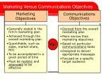 marketing versus communications objectives