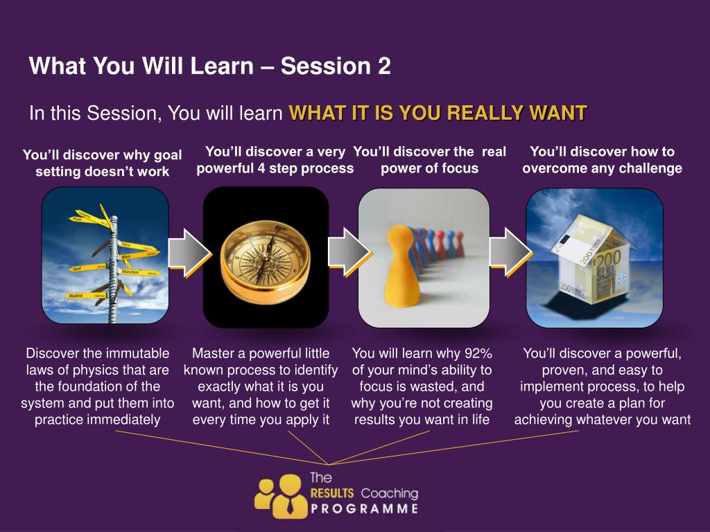 What You Will Learn – Session 2
