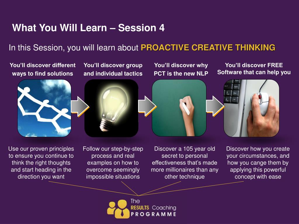 What You Will Learn – Session 4