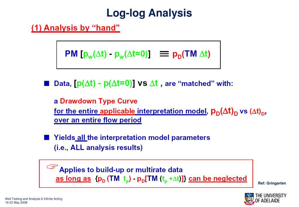 Log-log Analysis