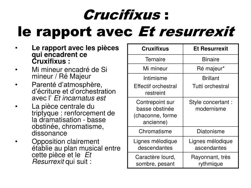 Crucifixus