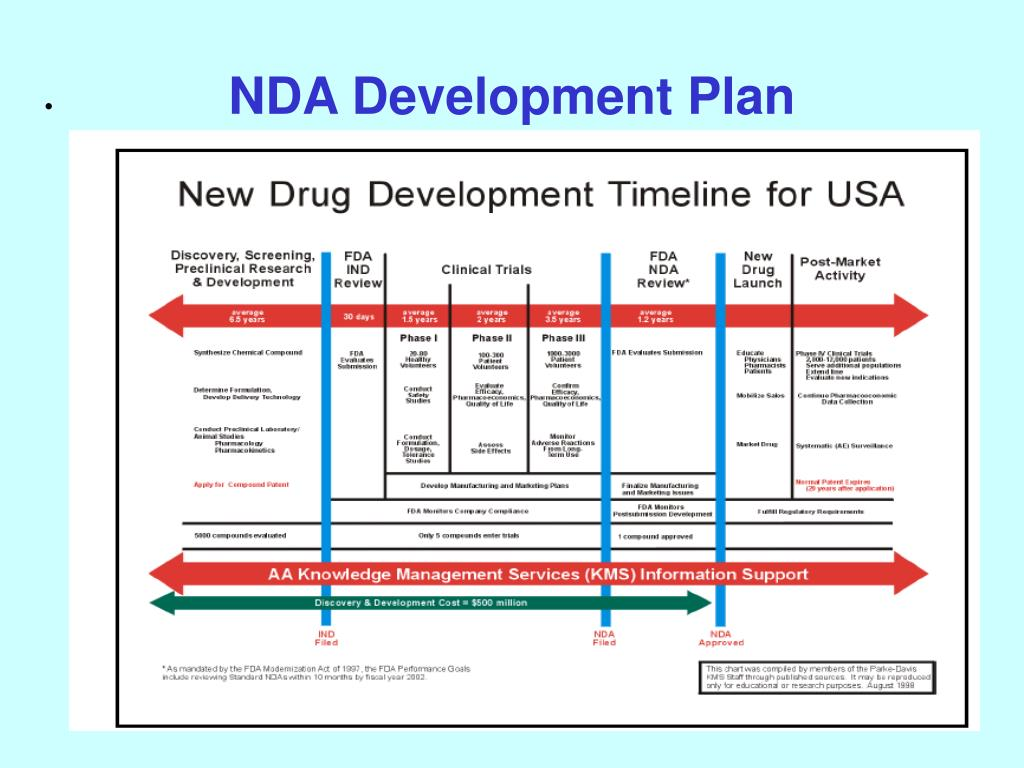 nda development plan l.
