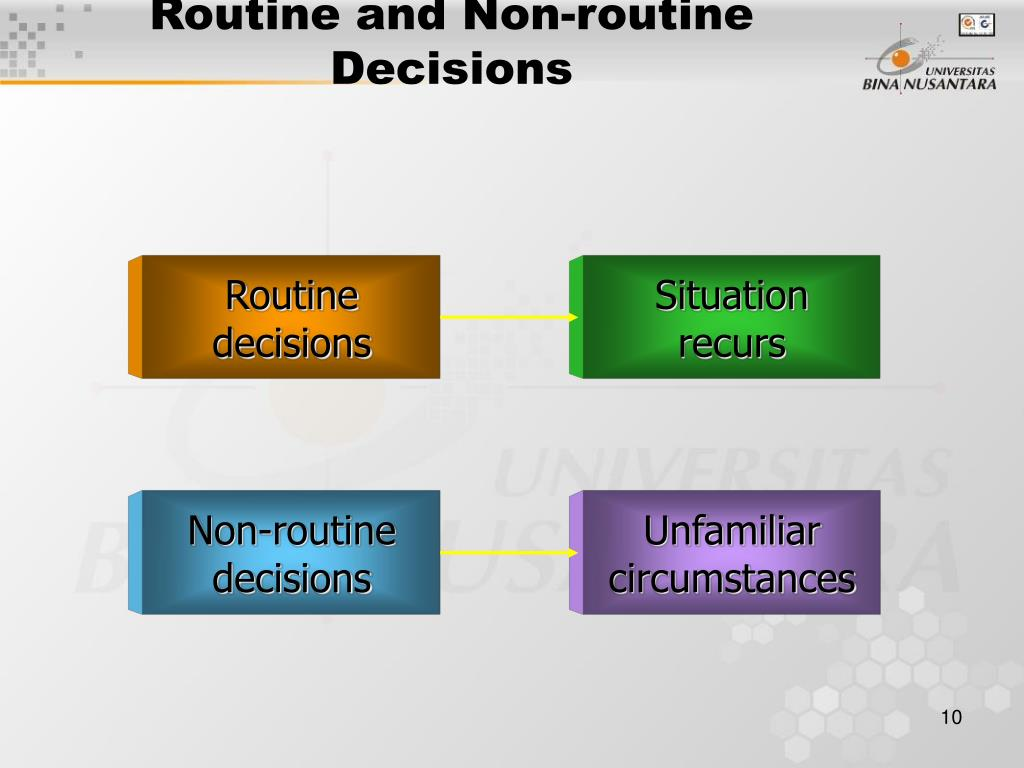 routine and intuitive decisions Summing up reader responses, professor jim heskett finds compelling arguments for a process involving intuition based on analysis and experience should people also make their own decision-making process more transparent to others and to themselves (next forum begins march 3) i'll risk.