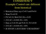 consistency example control rate different from historical