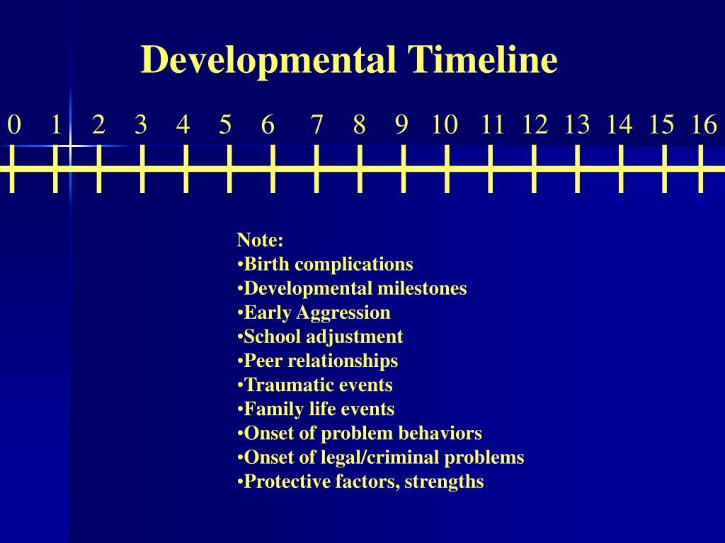 Developmental Timeline