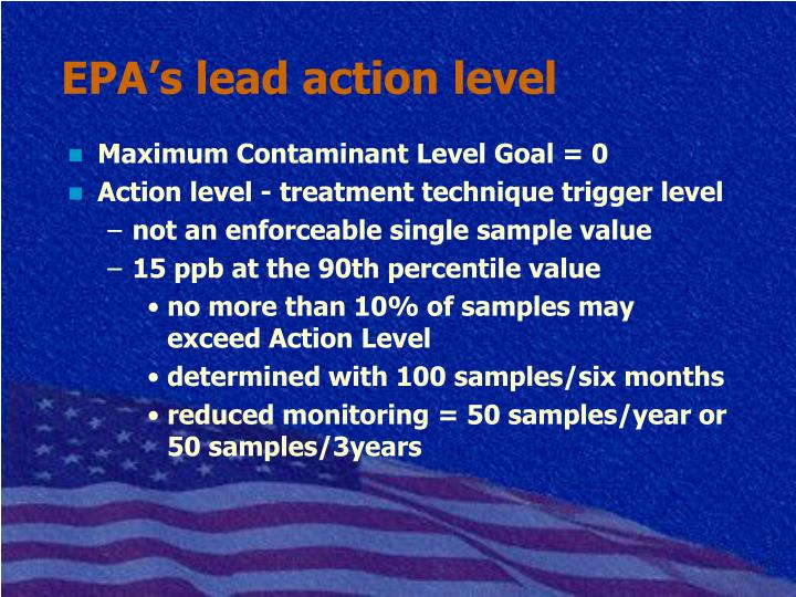 Ppt Lead In Drinking Water Epa S Lead And Copper Rule